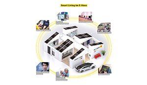 Elektrohandwerk setzt auf Telenot-Sicherheit